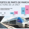 180402_concurrence_sncf